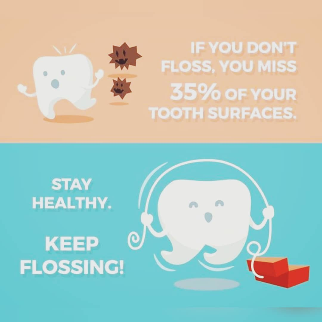 Fun facts about flossing